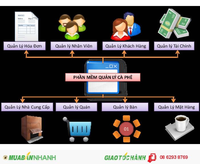 Phần mềm tính tiền + Máy in hóa đơn giá 4.850.000 bán tại TP.HCM