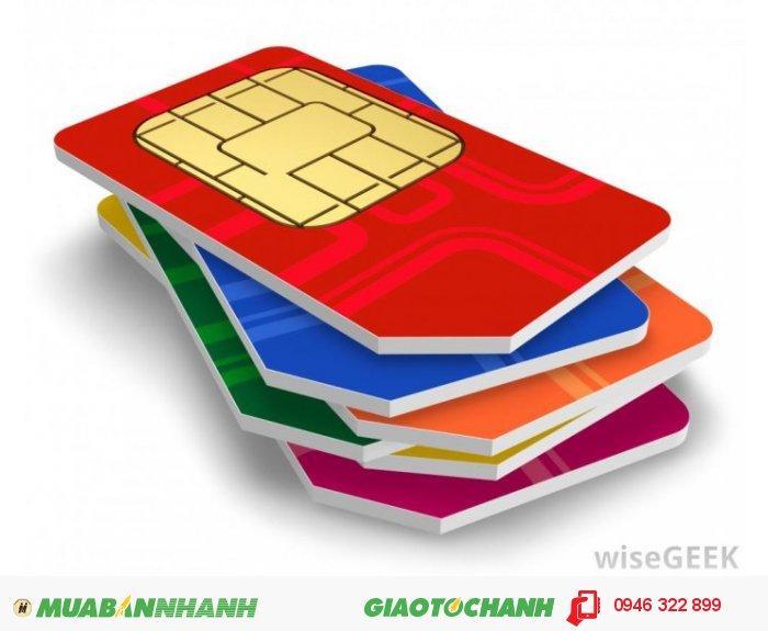 Sim 3G Cho Ipad Không Giới Hạn :  Trọn Gói Cả Năm Không Cần Nạp Tiền