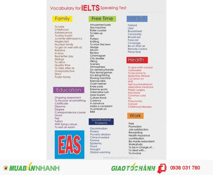 Khoá đào tạo luyện thi IELTS cấp tốc tại Trung tâm Anh ngữ Âu Úc Mỹ - Địa chỉ: 368 Nguyễn Văn Luông, Phường 12, Quận 6, Thành phố Hồ Chí Minh