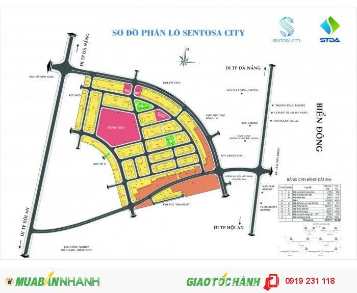 Sentosa City - Dự án tạo nên độ nóng cho đất nền Đà Nẵng
