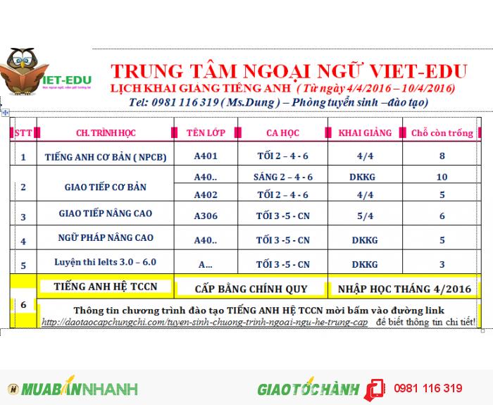 Học tiếng nhật nhanh, hiệu quả tại Hà Nội