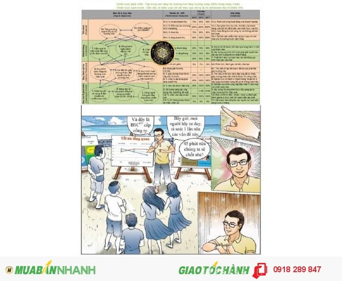 Sách trực quan sinh động – diễn tả thực tế & hữu dụng cho nghề CEO (Giám đốc Điều hành) trong 31 chức vụ và 21 nghề cụ thể trong công cụ Chọn Nghề, Hành Nghề - Bạn Là Triệu Phú.