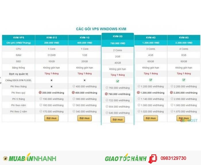 Chuyên cung cấp máy chủ ảo VPS giá rẻ dành cho cá nhân và doanh nghiệp