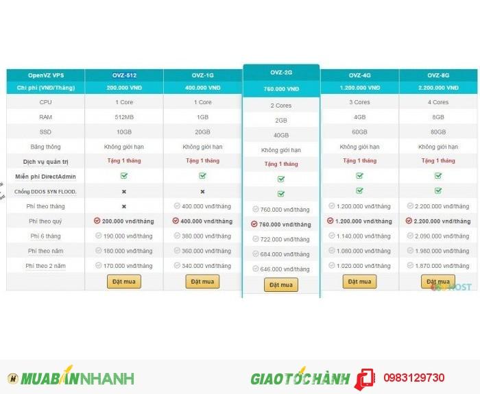 Cung cấp VPS giá rẻ - cấu hình nhiều lựa chọn