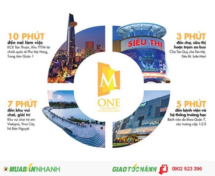 Bán Căn hộ M-one Q7,CK 5%,tặng 1L vàng, trả góp 12 tháng,0% lãi suất, NH hỗ trợ 70% giá chỉ 1,28 tỷ
