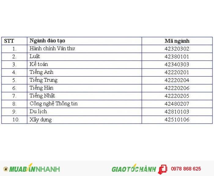TC Công Nghệ Hà Nội xét tuyển năm học 2016 - 2017