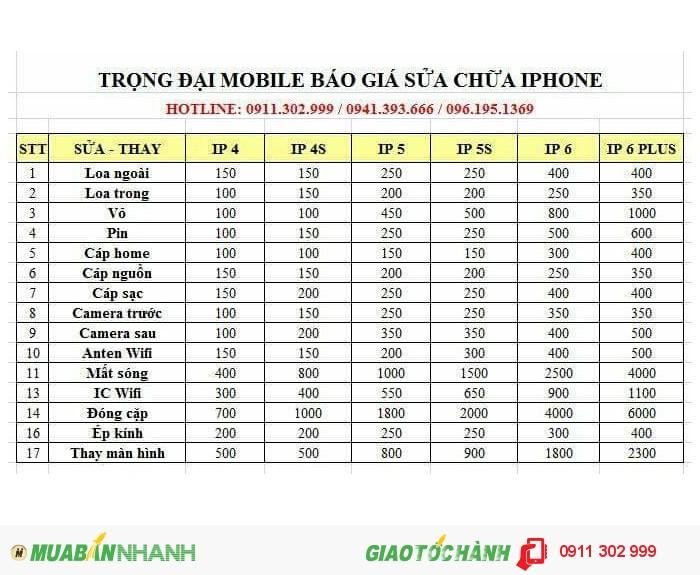 Sửa Iphone Rẻ Nhất Hà Nội