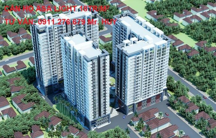 Đầu tư căn hộ phân khúc dưới 1 tỷ ngay trung tấm sài gòn