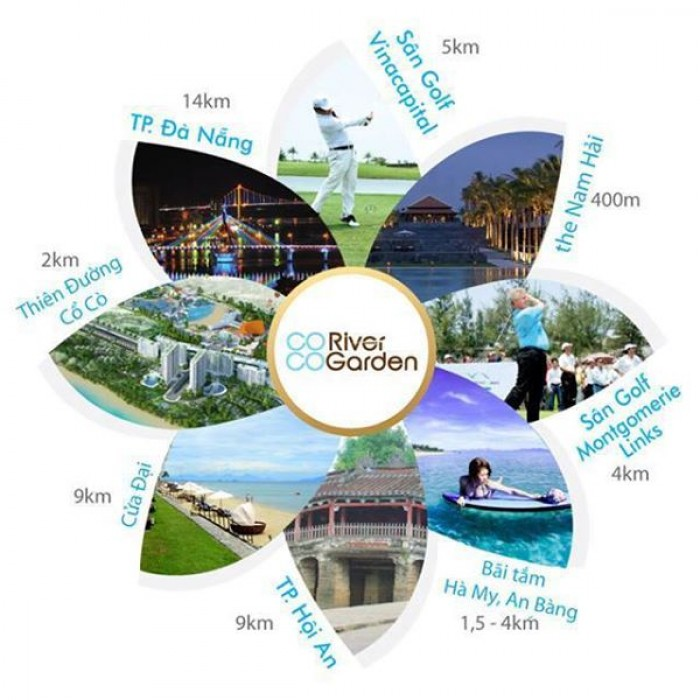 Mở Bán Đợt 2: Coco River Garden, 30 Vị trí đẹp nhất, Mặt tiền Sông, Biển Hà My, 350 triệu/lô/125m2
