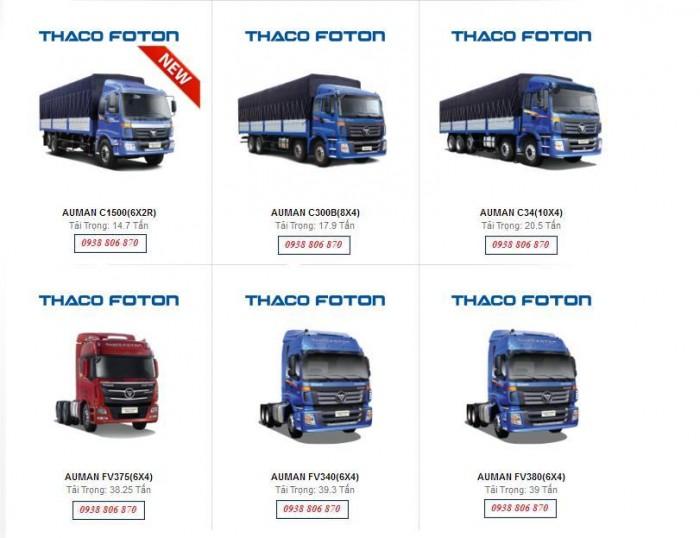Bán xe đầu kéo Thaco Auman nhập khẩu