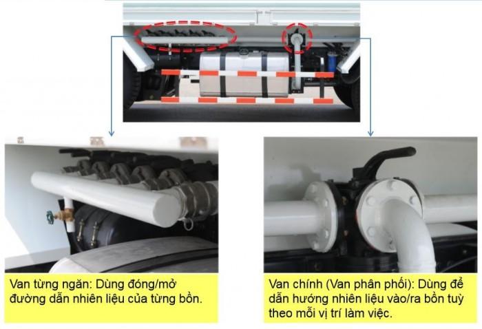 xe bồn 24 khối THACO AUMAN C34 XITEC