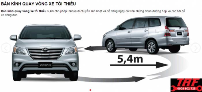 Toyota Innova V Số tự động