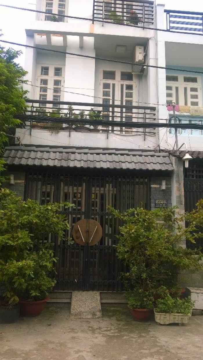 Nhà Mặt Tiền đường số 20,Mã Lò