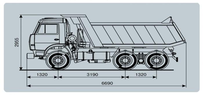 Kích thước - Xe ben Kamaz 65115 ( 6x4)- CHLB Nga