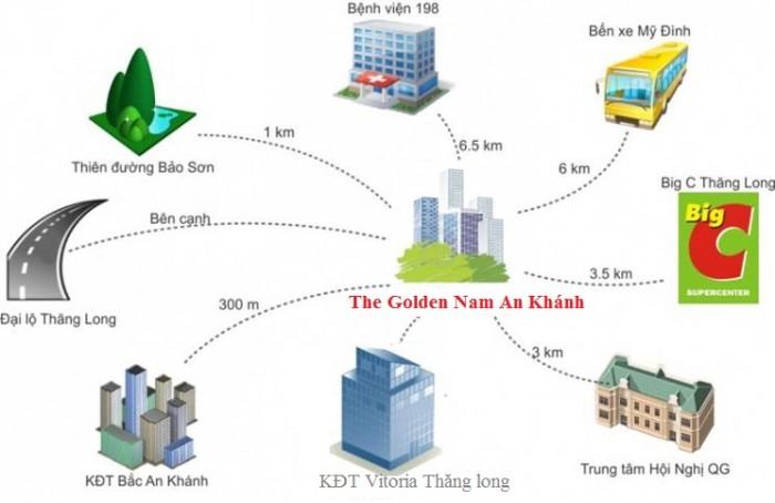 Chỉ với 200 triệu sở hữu ngay căn hộ The Golden An Khánh