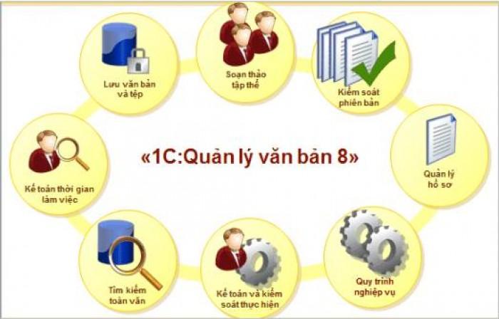 Trường trung cấp công nghệ Hà Nội tuyển sinh lớp văn thư-lưu trữ