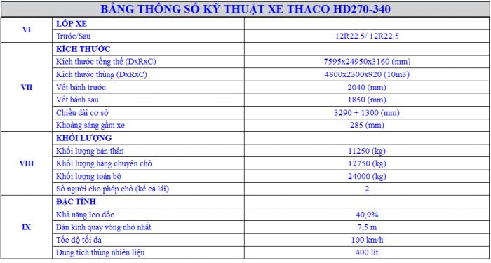 THÔNG SỐ KỸ THUẬT XE BEN HYUNDAI HD270
