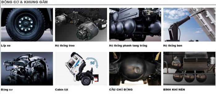 Động cơ kiểu D6AC / D6CA. Loại Diesel – 4 kỳ – 6 xi lanh thẳng hàng- turbo tăng áp, làm mát bằng nước. Dung tích xi lanh 11149 cc.