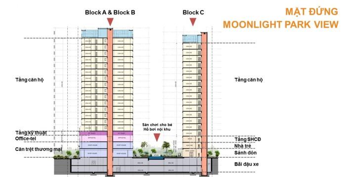 Căn Hộ Liền Kề Aeon Mall Bình Tân - Chỉ 1.5 tỷ/căn