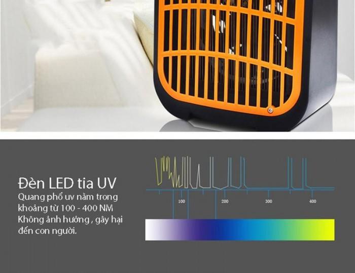 Đèn bắt muỗi UV Gerone Hàn Quốc chỉ sử dụng 1 lượng tia UV rất nhỏ không gây ảnh hưởng đến con người, khi muỗi bị thu hút bởi ánh đèn LED xanh và bị quạt gió hút vào lồng, dòng điện trên lồng sắt sẽ làm chết muỗi và côn trùng.1