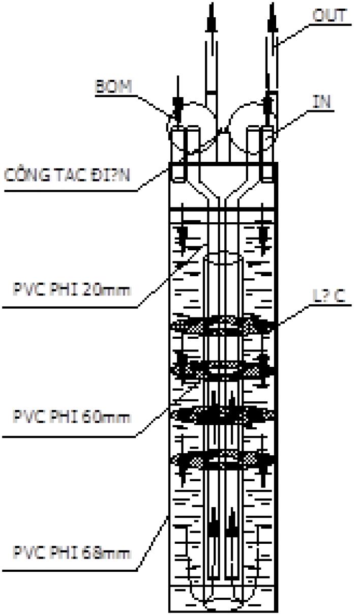 Loc tự chế dùng 2 bơm ogihara size 23w