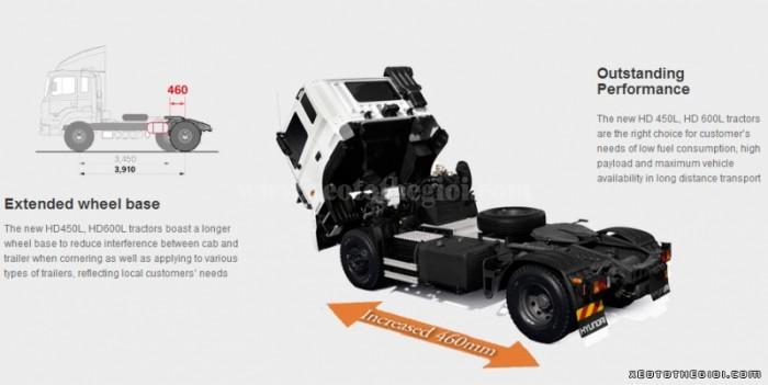 Bán xe đầu kéo Hyundai HD450 2016 siêu tải trọng kéo theo 45 tấn, có sẵn