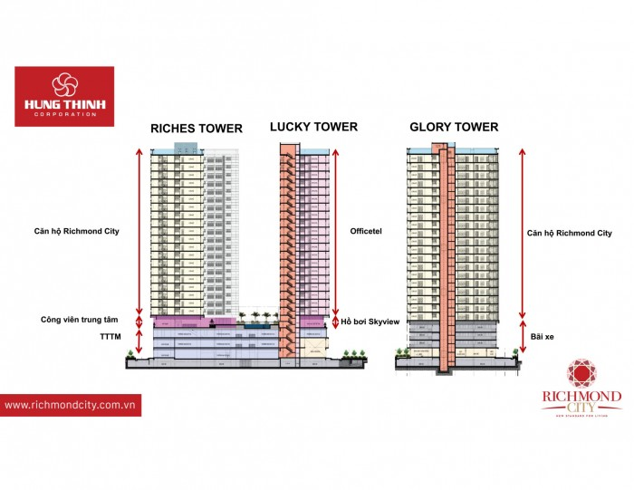tổng thể 3 Block : Riches Tower, Lucky Tower, Glory Tower