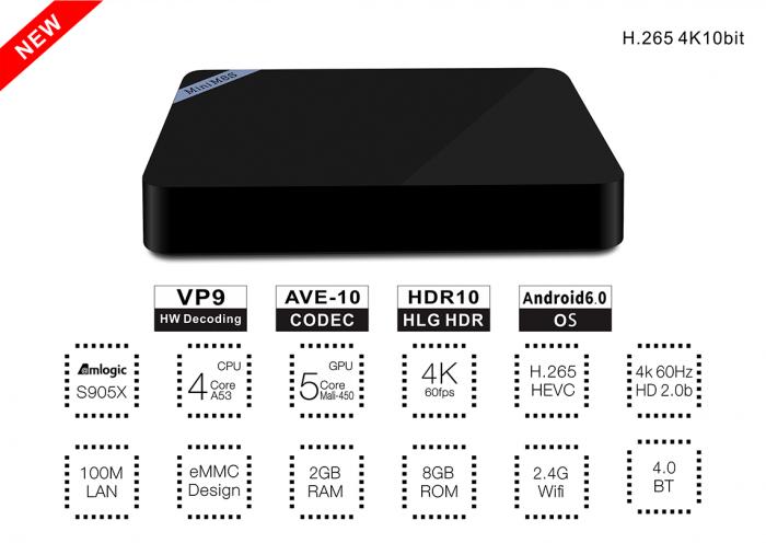 Android TV Box Mini M8S II S905X 2GB/8GB - Free ship toàn quốc, thanh toán COD2