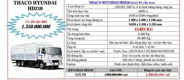 Giá Đầu kéo, tải nặng Hyundai, Auman, Thaco đời 2017, 2016, 2015. Giá ưu đãi 11