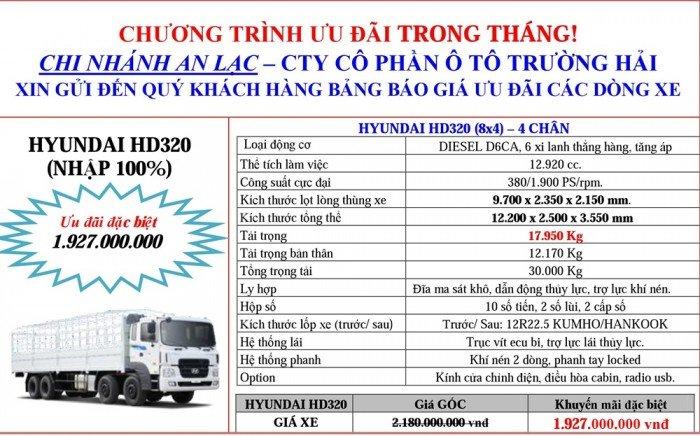 Giá Đầu kéo, tải nặng Hyundai, Auman, Thaco đời 2017, 2016, 2015. Giá ưu đãi 12