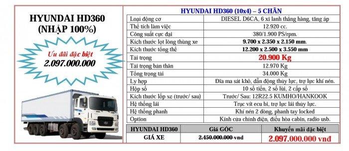 Giá Đầu kéo, tải nặng Hyundai, Auman, Thaco đời 2017, 2016, 2015. Giá ưu đãi 13