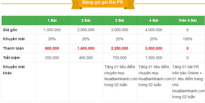 Tặng 01 bài PR trên báo Online + 01 tiêu điểm trang chủ MuaBanNhanh.com trong 02 tuần �...