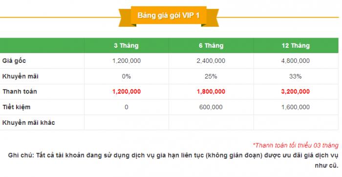 Bảng Báo Giá VIP 1
