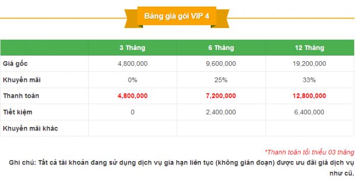 Mọi tài khoản, tin đăng bán hàng trên MuaBanNhanh.com đều được xác thực , kiểm...