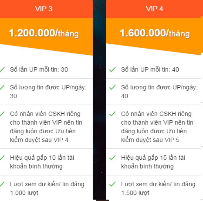 Giá VIP 1, 2