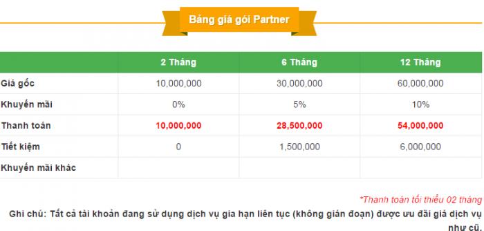 Giá VIP Partner