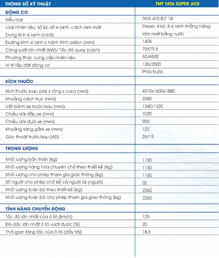 Đại Lý Xe Tải Tata Super Ace Của Ấn Độ Tại Hải Phòng, Thùng Mui Bạt, 1.2 Tấn 15