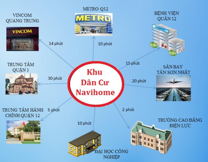 Chính chủ đang cần bán gấp căn nhà Nguyễn Ảnh Thủ 1 trệt 1 lầu