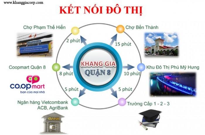 Bán suất nội bộ CH Khang Gia Chánh Hưng Q8, DT 50,5m2/2PN, giá 1 tỷ 050.
