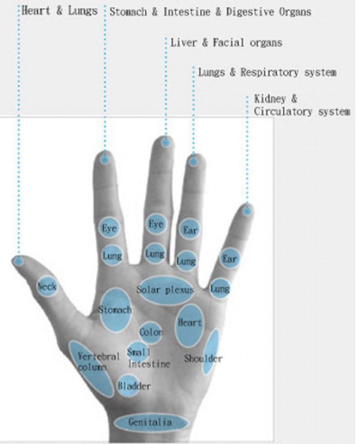 Máy mát xa tay, mát xa nhiệt Breo iPalm 520 Hand Massager - Hàng Mỹ