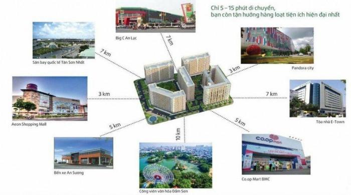 Green Town Bình Tân 16.5Tr/m2, Hỗ Trợ Vay 70% - Khu Đô Thị Xanh Khu Tây