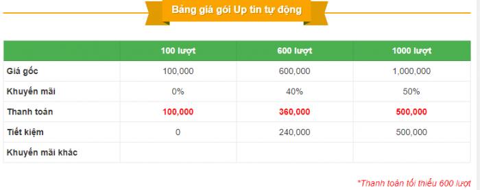Gói  1000 lượt up, giá chỉ có 500.000đ( 500đ/ 1 lượt up)