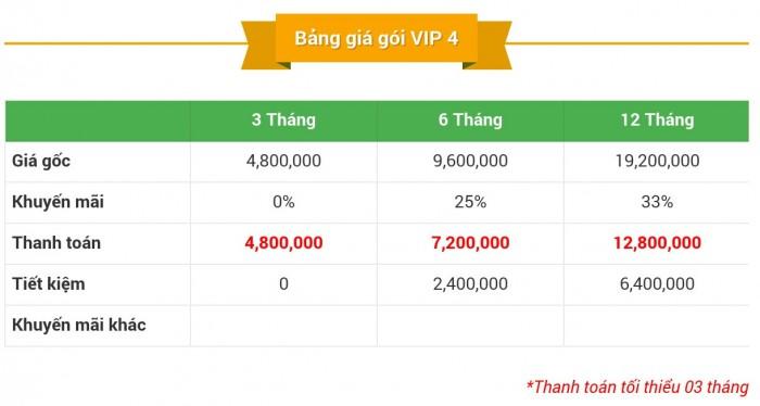 Bảng Báo Giá Thành Viên VIP 4 Trên Mua Bán Nhanh