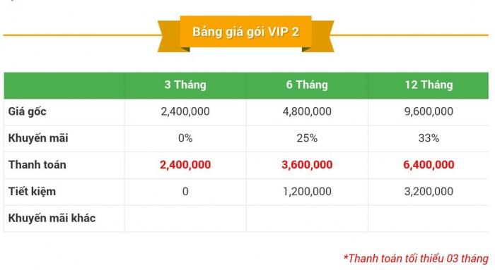 Báo Giá Thành Viên VIP 2 Trên Mua Bán Nhanh