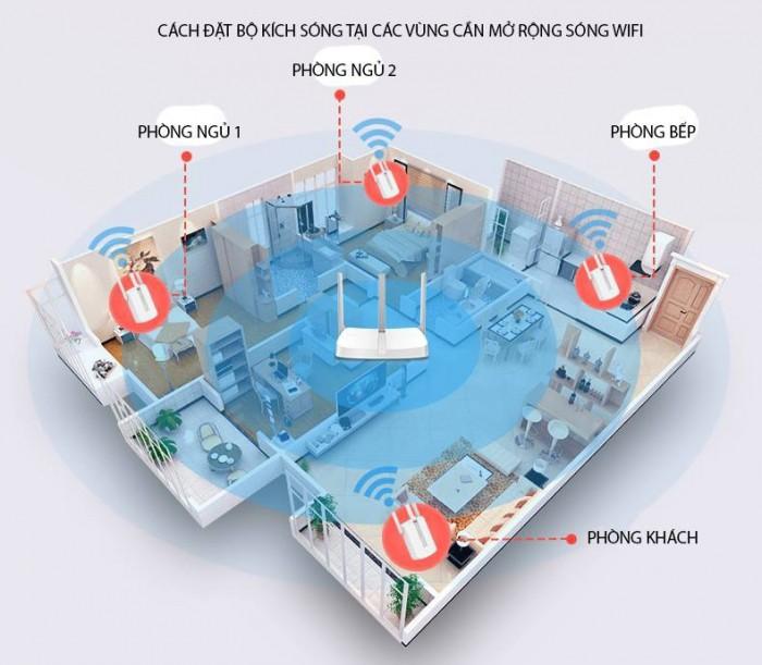 Thiết Bị Kích Sóng Wifi Mercury Repeater MW310RE 3 Anten4