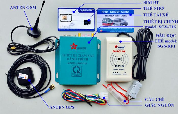Hình thiết bị chính model SGS-T16 và phụ kiện đi kèm!