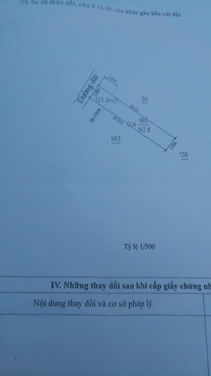 Bán Đât Thái Hòa 142.8m2