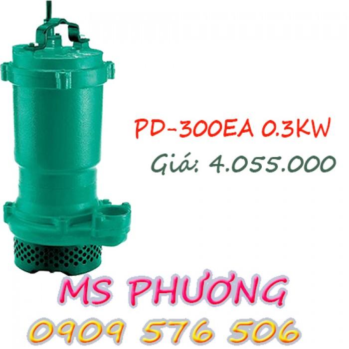 Bán máy bơm chìm nước thải Wilo Hàn Quốc giá thấp nhất7