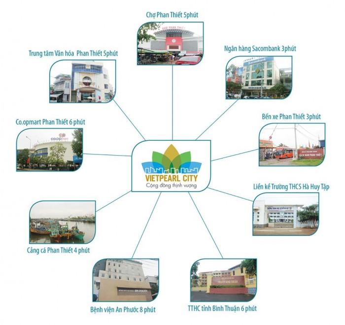 Đất nền Vietpearl City ngay trung tâm TP Phan Thiết giá gốc từ chủ đầu tư
