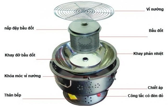 Bếp nướng không khói cắm điện trực tiếp, bếp nướng Nam Hồng BN300 xuất khẩu4